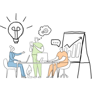 self-organized teams plan ideas innovation process Leanspirit Trainings